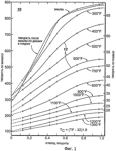 Способ разрушения элемента в скважине и скважинное устройство (варианты)