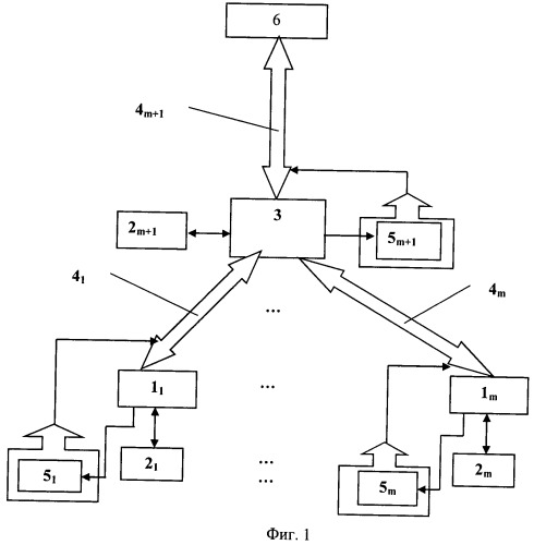 Система утилизации и использования попутного нефтяного газа