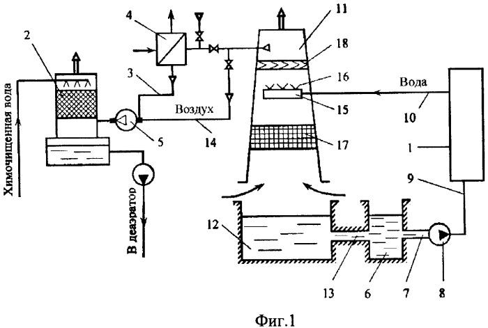 Тепловая электростанция типа кочстар