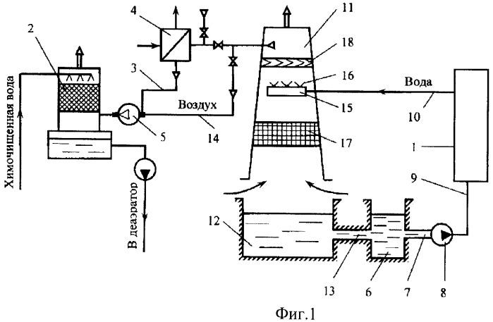 Тепловая электростанция кочетова