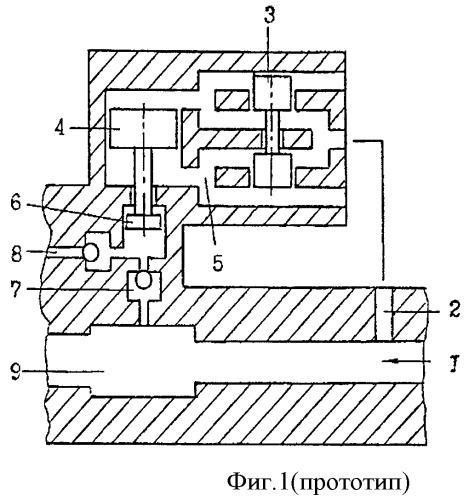 Пневматический способ привода механизма сцепления валов секций расширительных машин с валом отбора мощности поршневого двигателя с питанием рабочим телом, генерируемым свободнопоршневым генератором газов с общей внешней камерой сгорания
