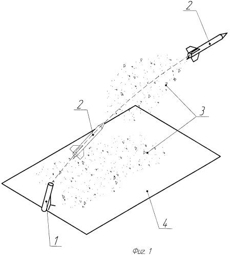 Способ экспериментальной оценки безопасности пуска авиационной ракеты с вкладным зарядом твердого топлива
