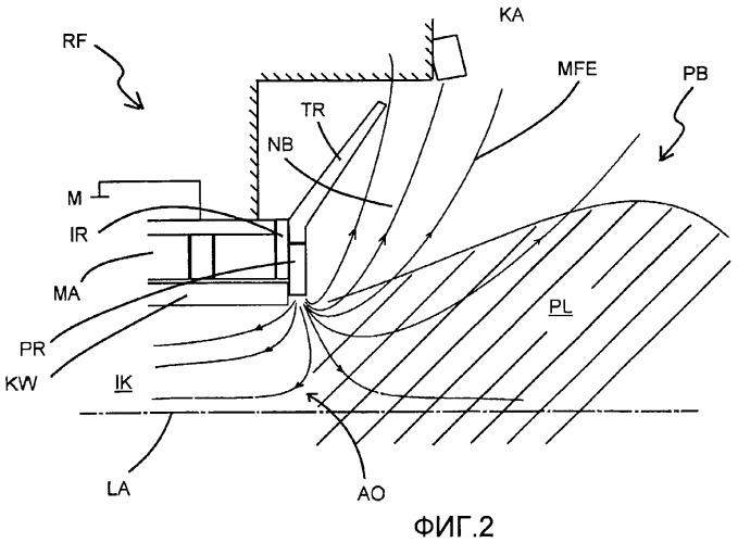 Ионный ускоритель с устройством для уменьшения воздействия положительно заряженных ионов на участок поверхности
