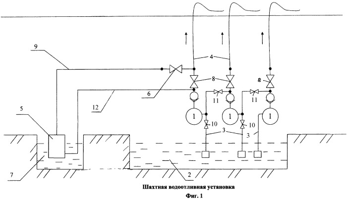 Шахтная водоотливная установка