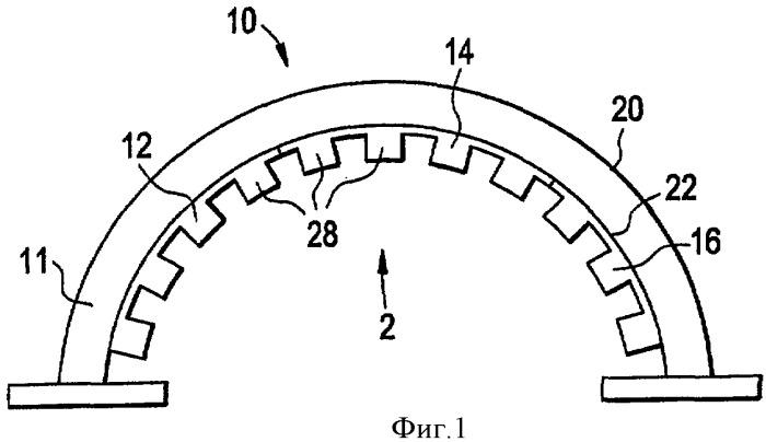 Способ и устройство для обеспечения правильной установки статоров в корпусе компрессора