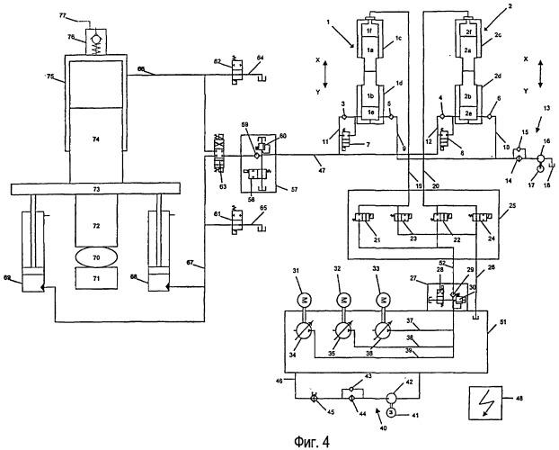 Устройство для приведения в действие машин для обработки металлов давлением (варианты), способ приведения в действие машин для обработки металлов давлением и система управления устройством для приведения в действие машин для обработки металлов давлением