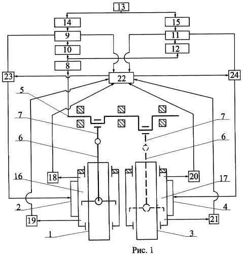 Способ управления вращением приводного вала следящего пневмо- или гидропривода