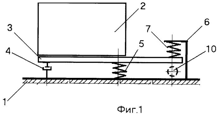 Виброизолирующая система для станков