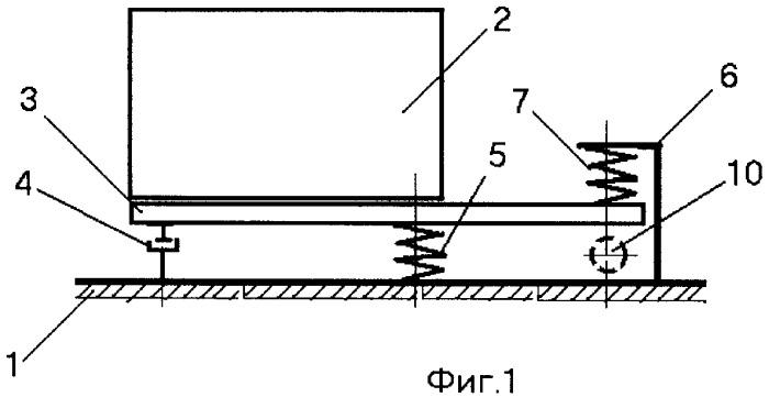 Виброизолирующая система для металлорежущих станков