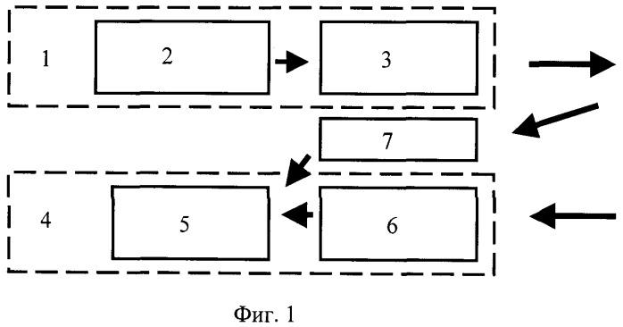 Лазерный измеритель дальности (варианты)
