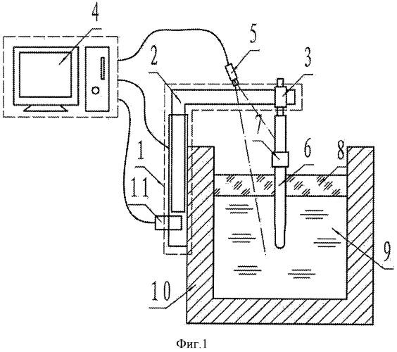 Устройство и способ измерения уровня расплавленного жидкого металла