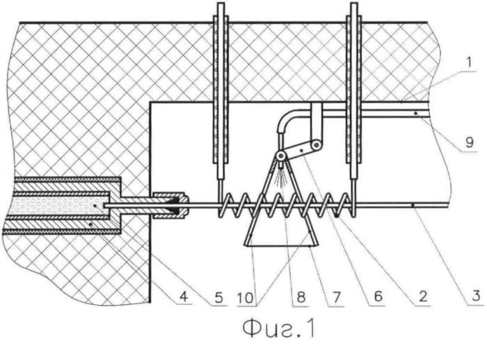 Устройство криофокусирования для газовой хроматографии
