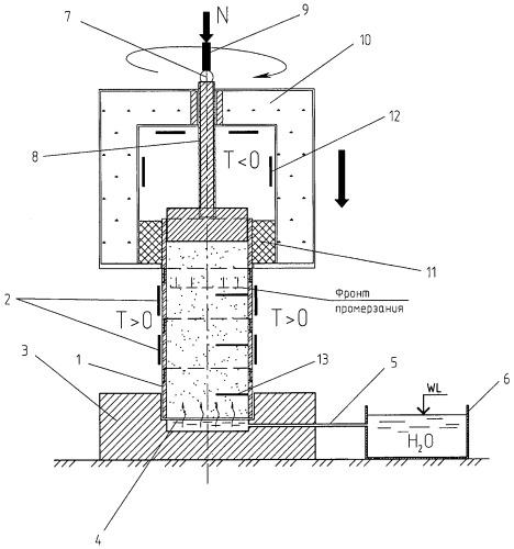 Прибор для определения деформаций и сил морозного пучения грунта