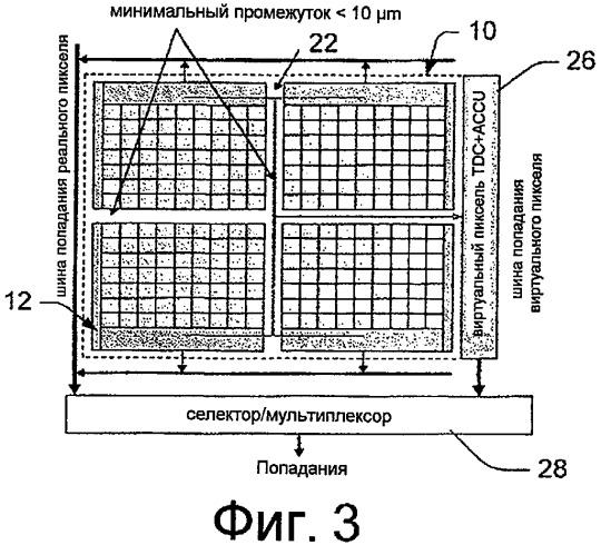 Виртуальный детектор рет и схема квазипикселированного считывания для рет