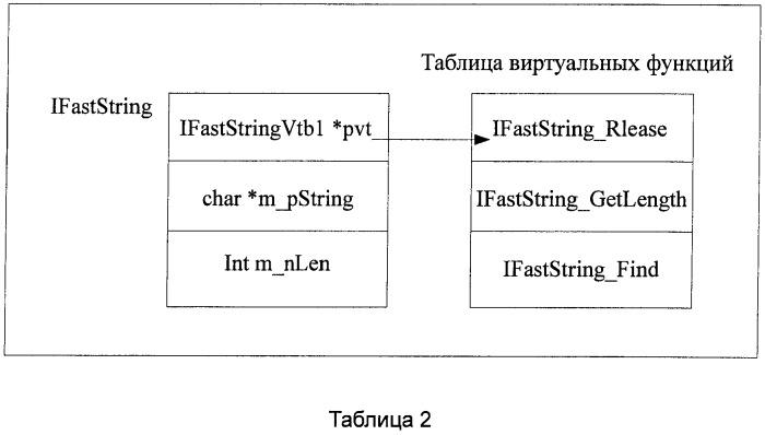 Способ динамической компоновки программы на встроенной платформе и встроенная платформа