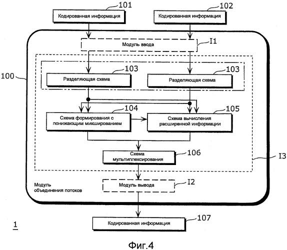 Устройство объединения потоков, модуль и способ декодирования