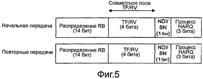 Сигнализация по каналу управления с использованием общего поля сигнализации для транспортного формата и версии избыточности