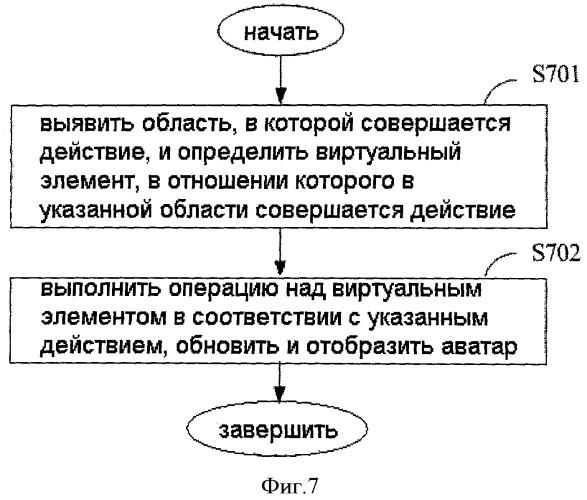 Система и способ управления аватаром на платформе мгновенного обмена сообщениями