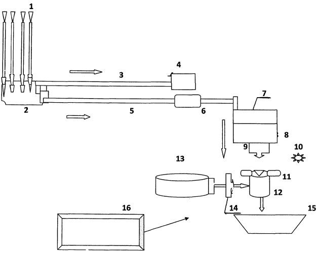 Интегральный доильный молочный комплекс