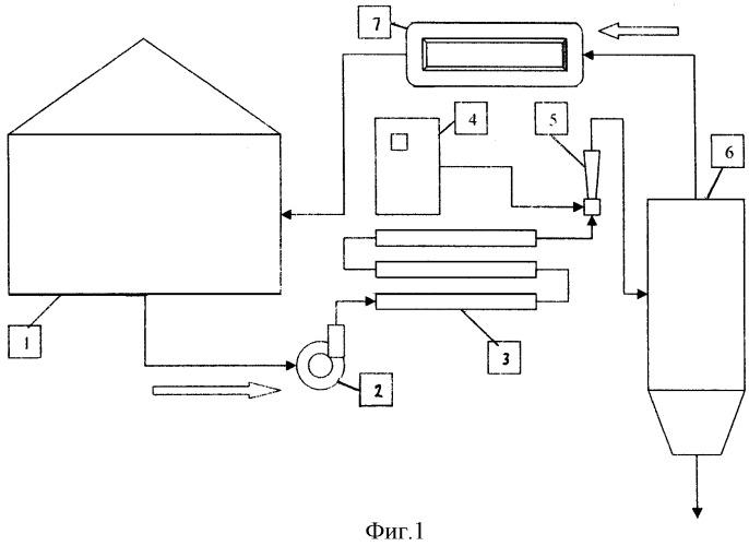 Способ и устройство очистки воздушной среды животноводческих и птицеводческих помещений