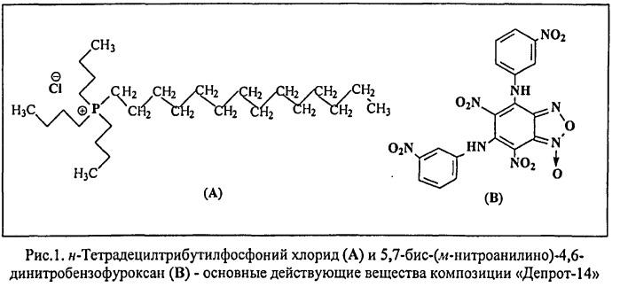 Антиэймериозная фармацевтическая композиция на основе соли четвертичного фосфония и замещенного динитробензофуроксана
