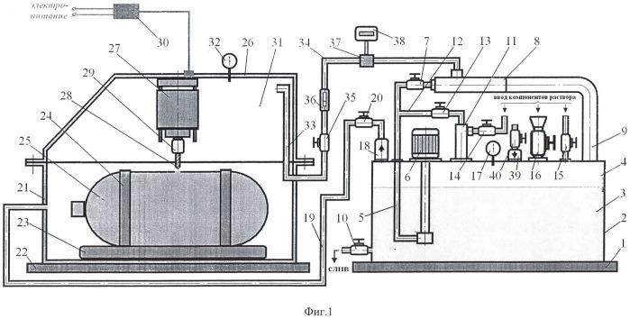Система нейтрализации легких и тяжелых токсичных газов в условиях опасности разгерметизации используемой для их хранения тары