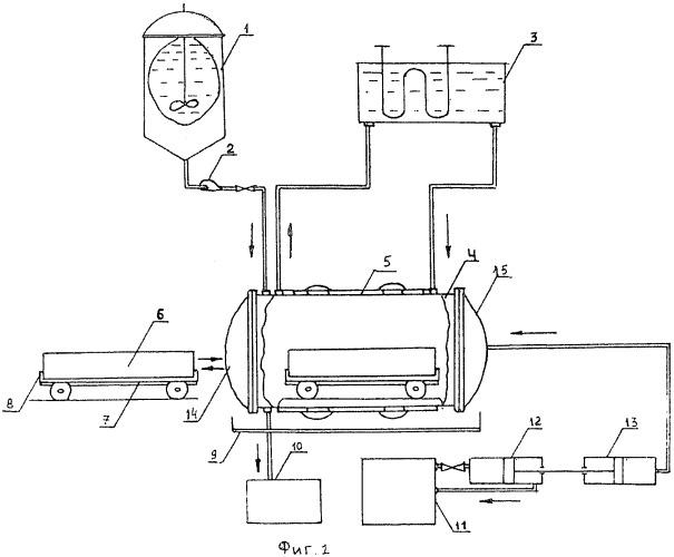 Установка для удаления смесевого твердого топлива из корпуса малогабаритного ракетного двигателя