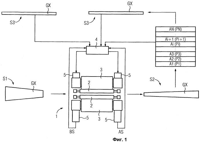 Способ установки состояния прокатываемого материала, в частности, черновой полосы