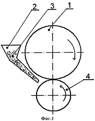 Способ нанесения покрытия на поверхность деталей с помощью электроконтактной сварки с использованием порошкового присадочного материала, содержащего железный порошок, и присадочный материал для его осуществления