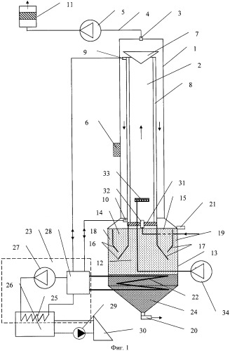 Аппарат для обработки ферментированных органических субстратов