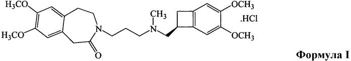 Способ получения ивабрадина гидрохлорида и его полиморфных модификаций