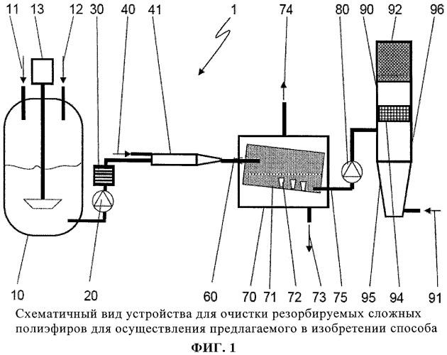 Способ и устройство для очистки резорбируемого сложного полиэфира