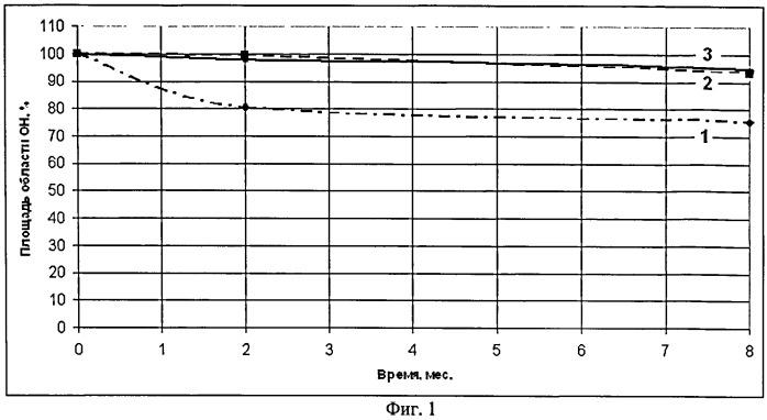 Биоразлагаемая термопластичная композиция