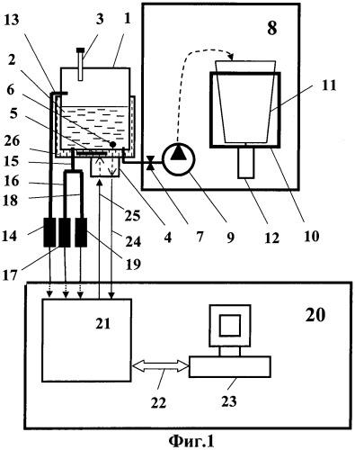 Установка для наработки плазмидосодержащих углеводородокисляющих микроорганизмов