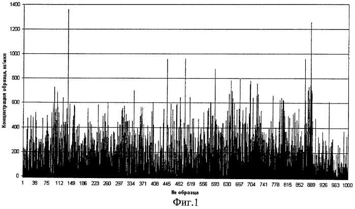 Способ выявления мутаций brca1 5382insc и снек2 1100delc