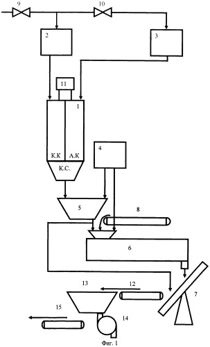 Способ безобжигового окускования металлсодержащих пылей и шламов