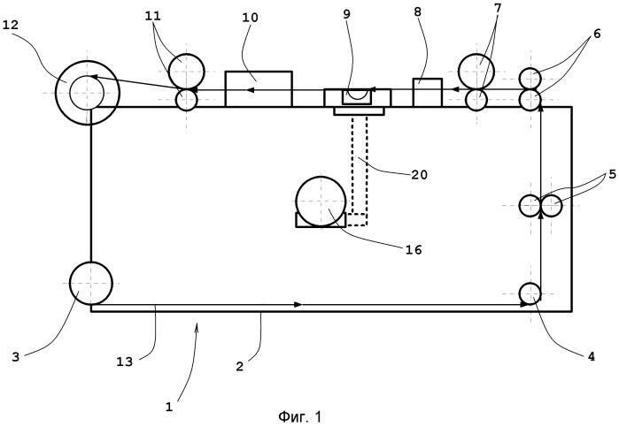 Узел и способ площения жгута, а также площильная установка