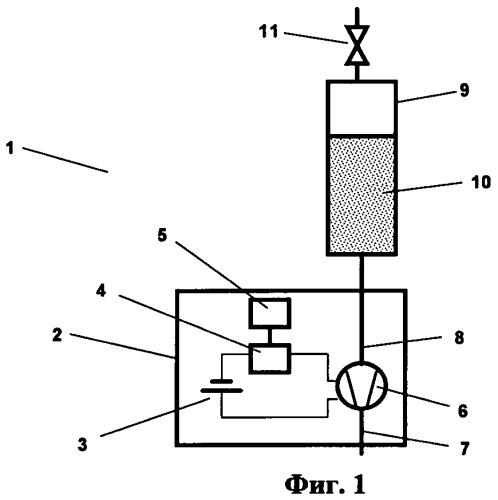 Смывной аппарат с запуском высвобождения действующего вещества посредством направленного на смывную воду датчика
