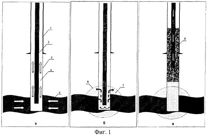 Способ глушения фонтана флюида из скважины