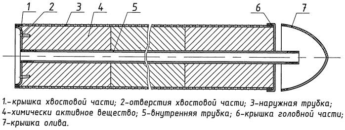 Устройство для термохимической обработки скважин