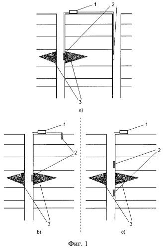 Способ увеличения проницаемости призабойной зоны пласта