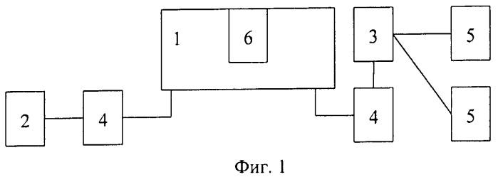 Автоматизированная система связи