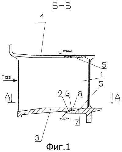 Сопловой аппарат турбомашины с конвективно-пленочным охлаждением