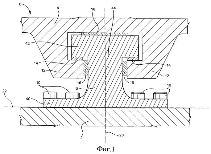 Способ и устройство для совместного закрепления и выравнивания роторных установок в осевом и поперечном направлениях