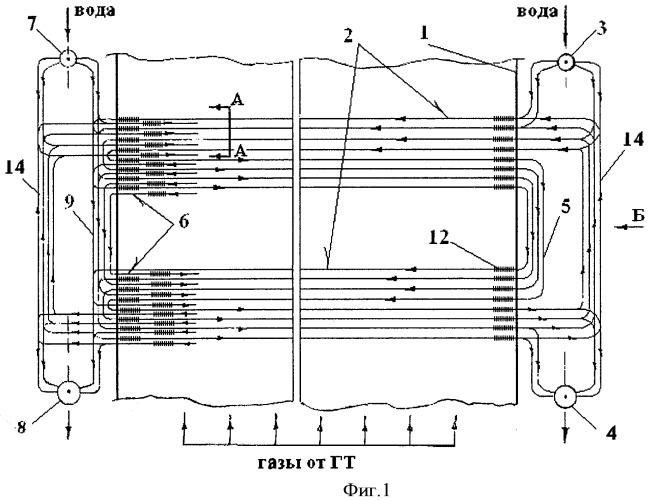 Испарительная поверхность нагрева прямоточного котла-утилизатора с секционированными змеевиковыми пакетами