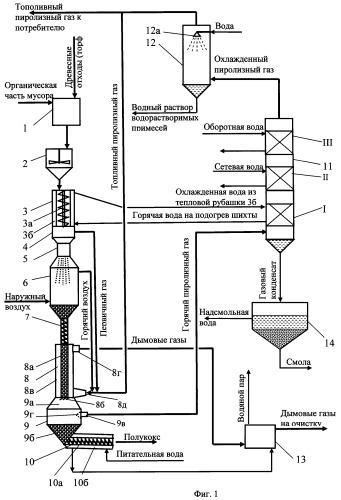 Способ и устройство для утилизации органических компонентов городских и промышленных отдохов