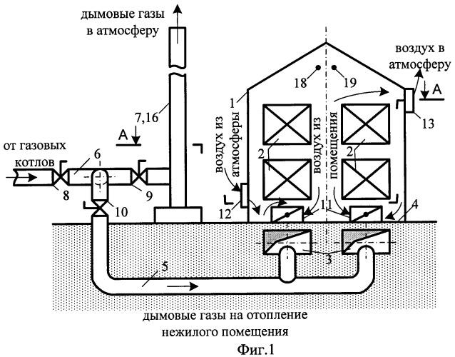 Способ вентиляции и отопления нежилого помещения