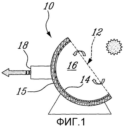 Перфорированное прозрачное остекление для извлечения тепла и нагрева воздуха за счет солнечного излучения