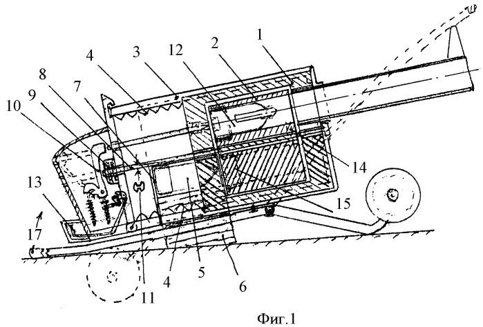 Устройство гранатомета револьверного автоматического беспрерывного (граб)