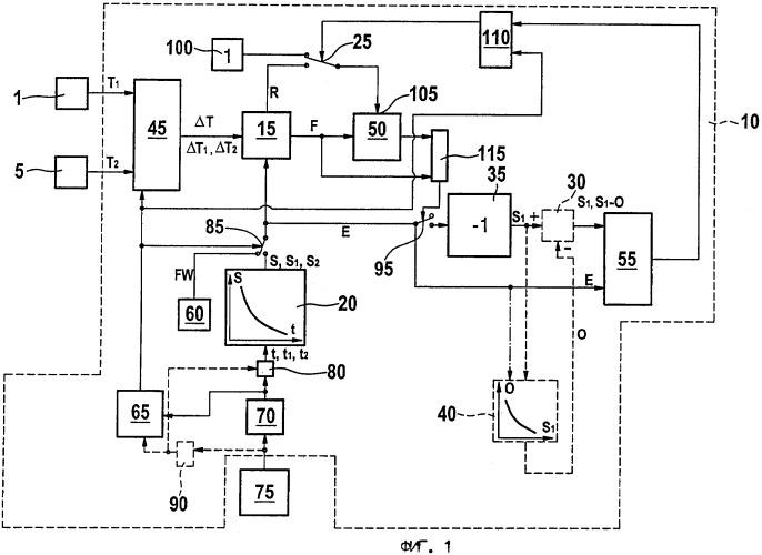 Способ и устройство для диагностики определения рабочего параметра двигателя внутреннего сгорания